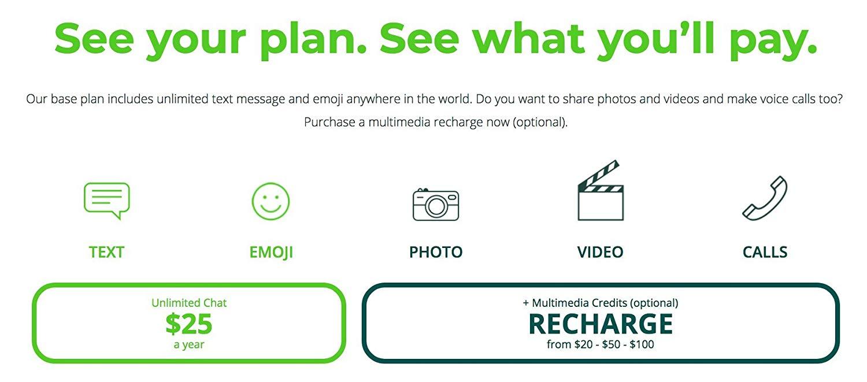 Tarjeta SIM internacional ChatSim Unlimited